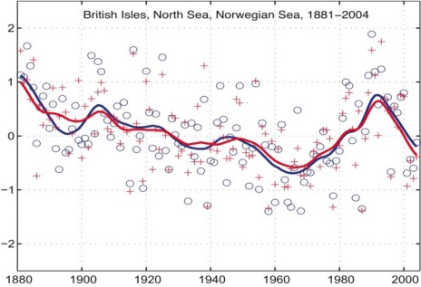 Storm index for the British Isles, North Sea and Norwegian Sea, 1881 to 2004 (updated from Alexandersson et al., 2000).